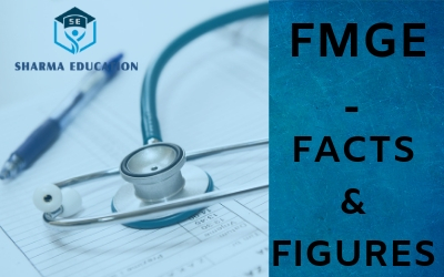 FMGE - Facts & Figures